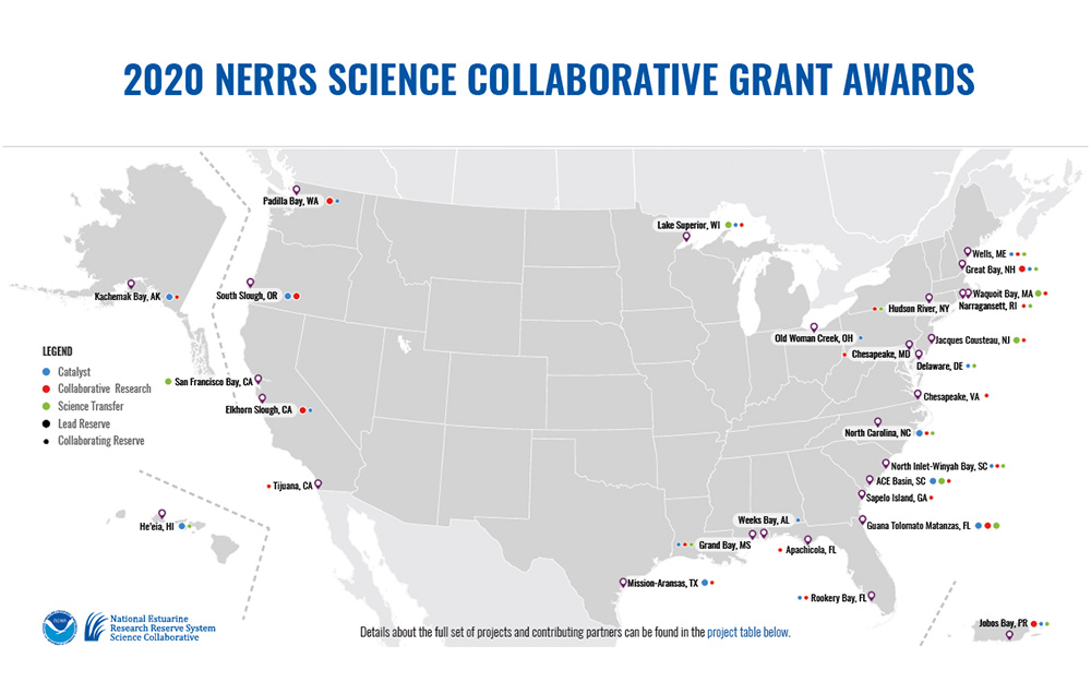 Map of all NERRS Science Collaborative Grant Awards